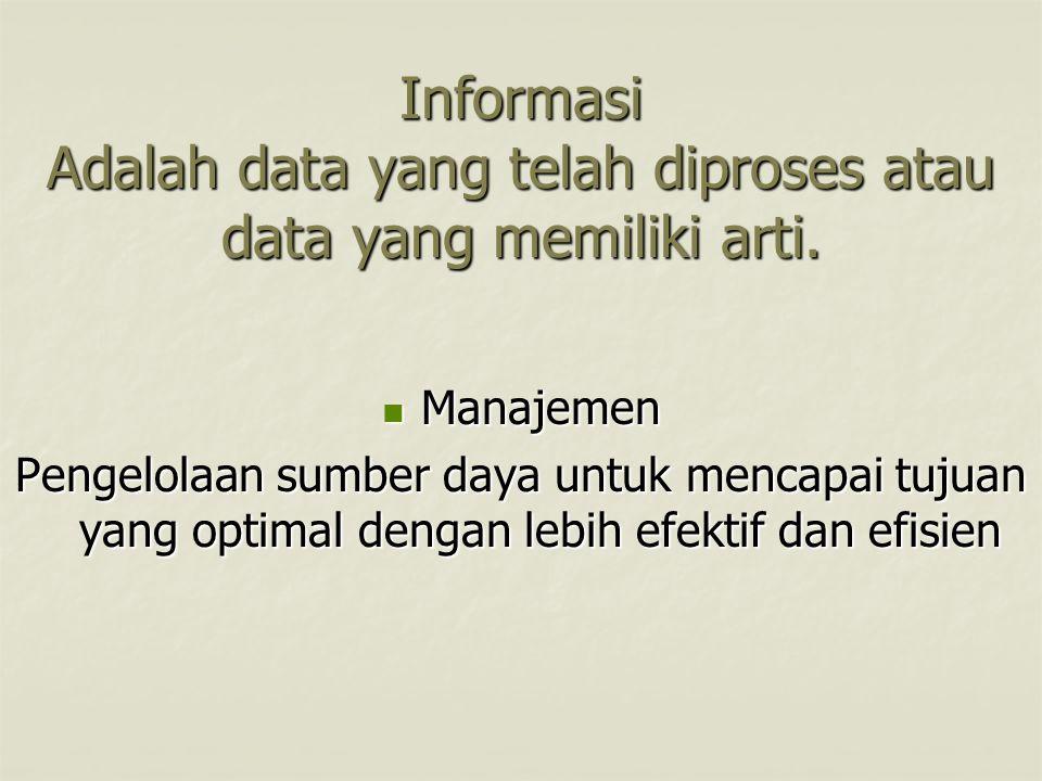 Informasi Adalah data yang telah diproses atau data yang memiliki arti.