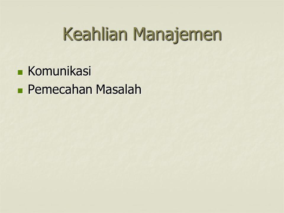 Keahlian Manajemen Komunikasi Pemecahan Masalah