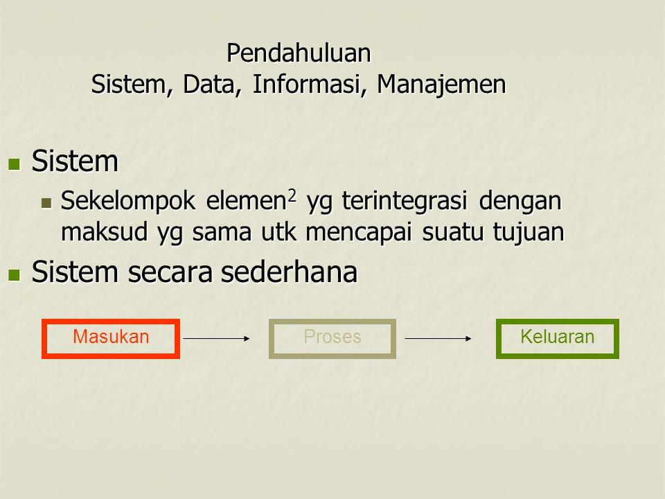 Pendahuluan Sistem, Data, Informasi, Manajemen