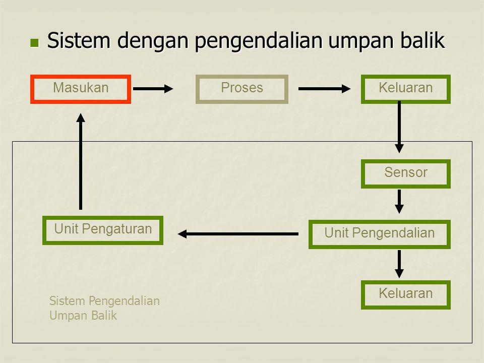 Sistem dengan pengendalian umpan balik