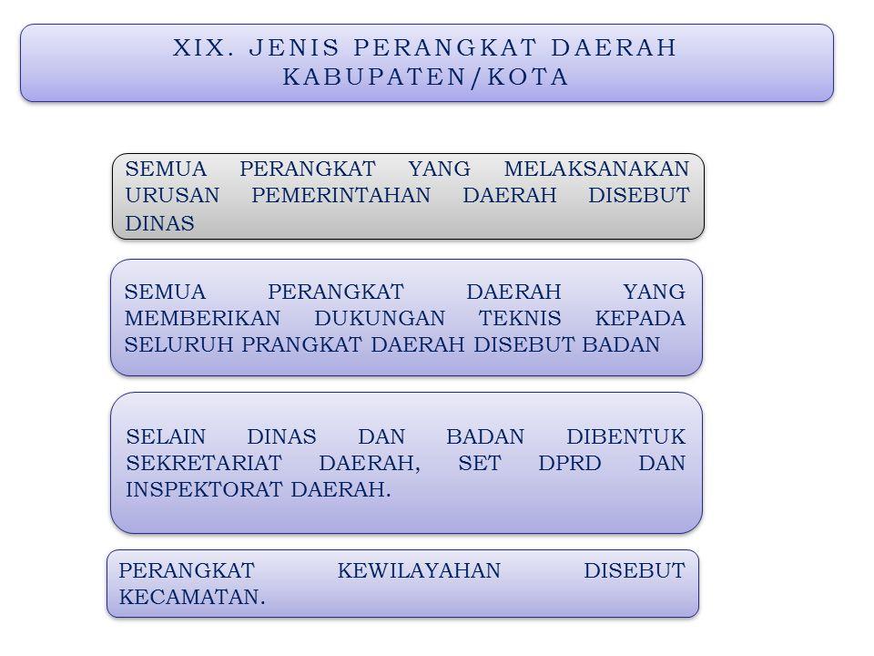 XIX. JENIS PERANGKAT DAERAH KABUPATEN/KOTA