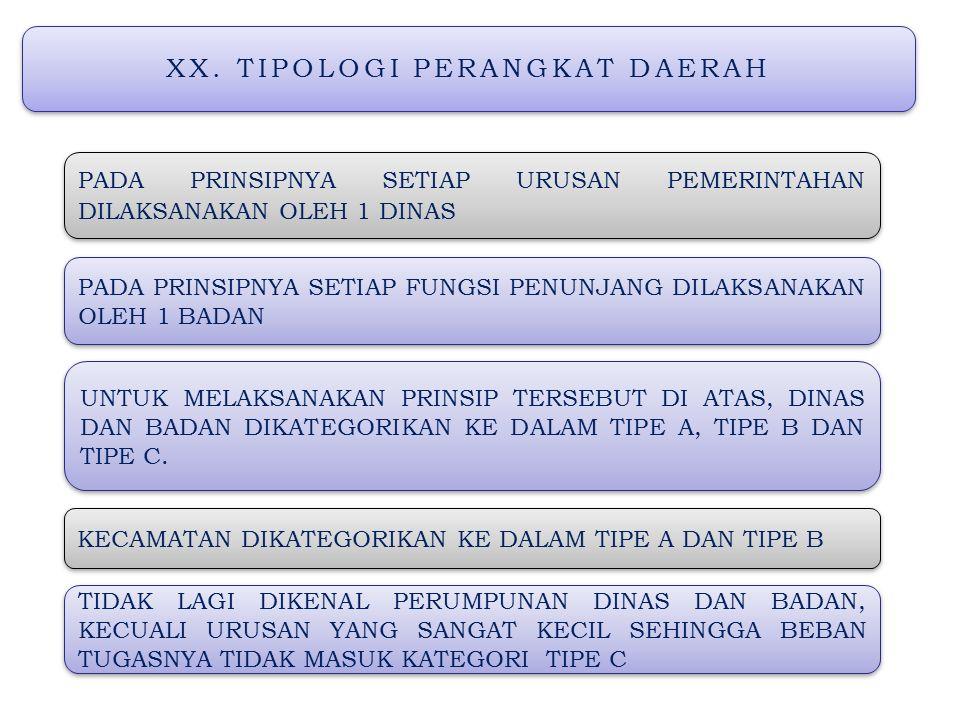 XX. TIPOLOGI PERANGKAT DAERAH