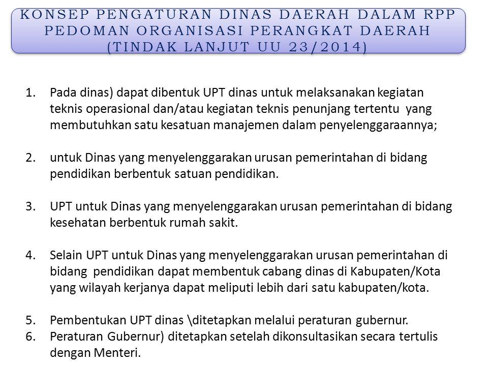 Pembentukan UPT dinas \ditetapkan melalui peraturan gubernur.