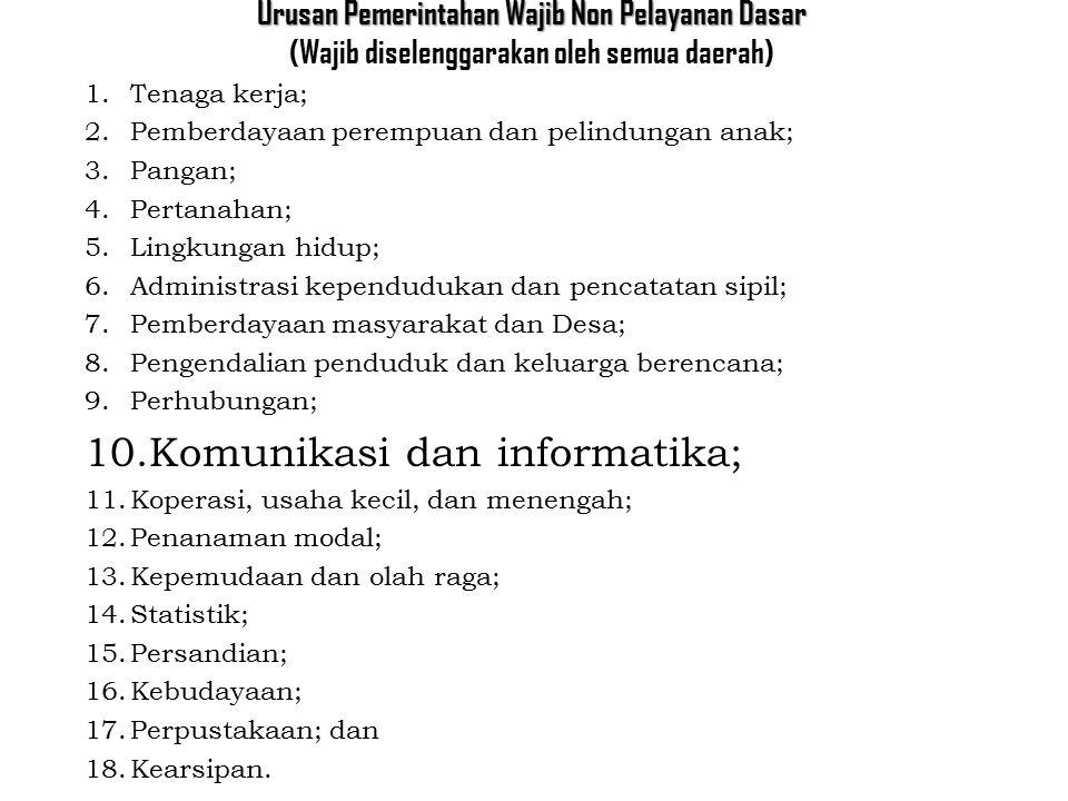 Komunikasi dan informatika;