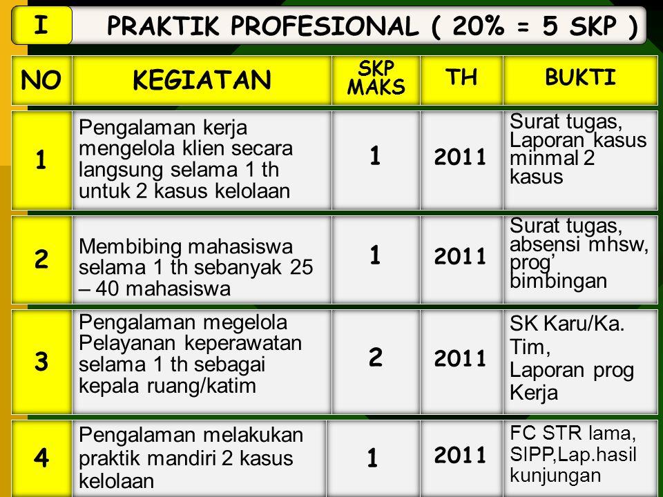 PRAKTIK PROFESIONAL ( 20% = 5 SKP )