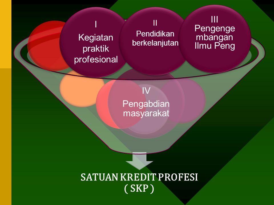 SATUAN KREDIT PROFESI ( SKP )