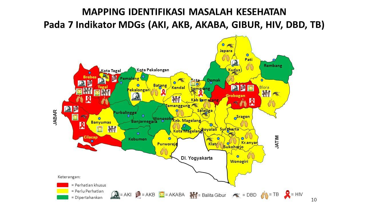 MAPPING IDENTIFIKASI MASALAH KESEHATAN