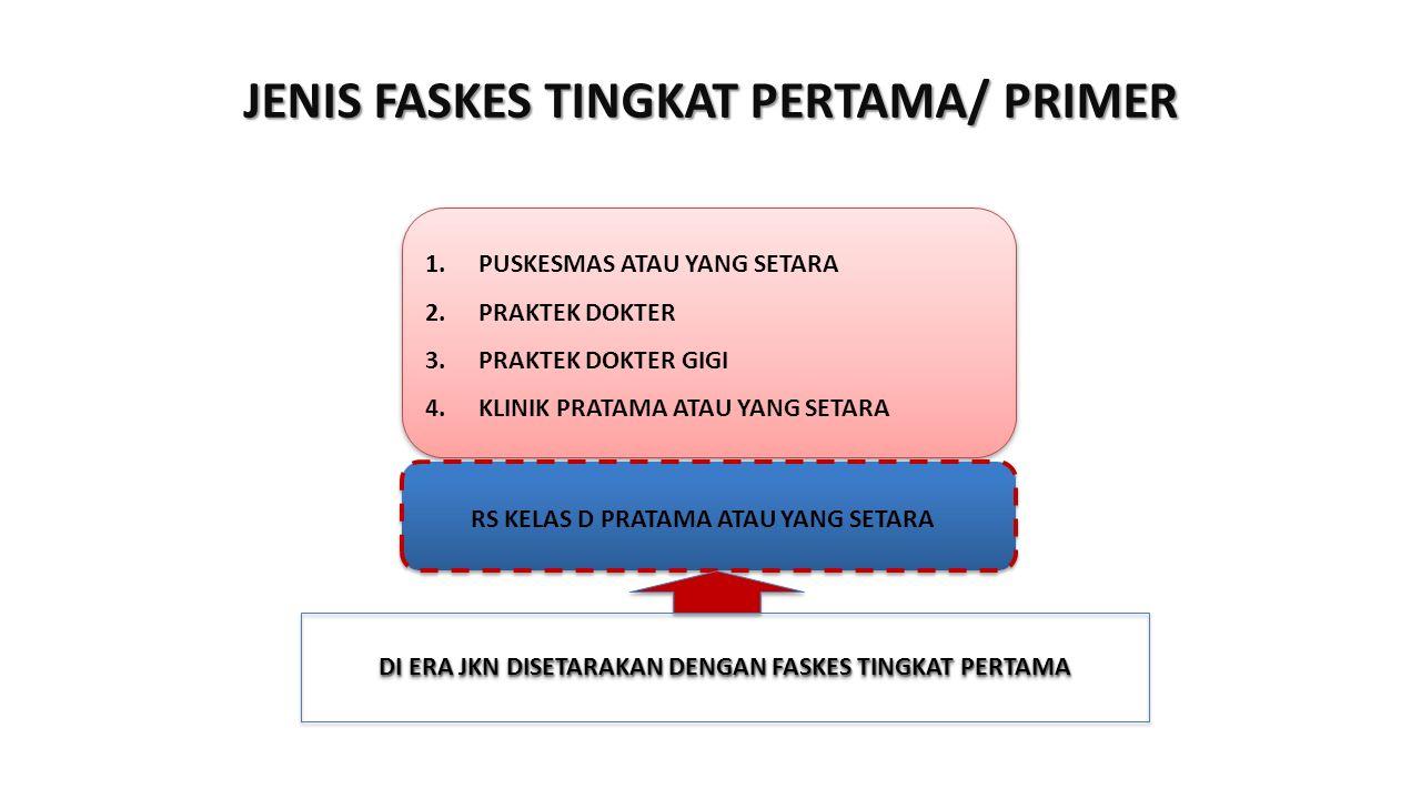 JENIS FASKES TINGKAT PERTAMA/ PRIMER