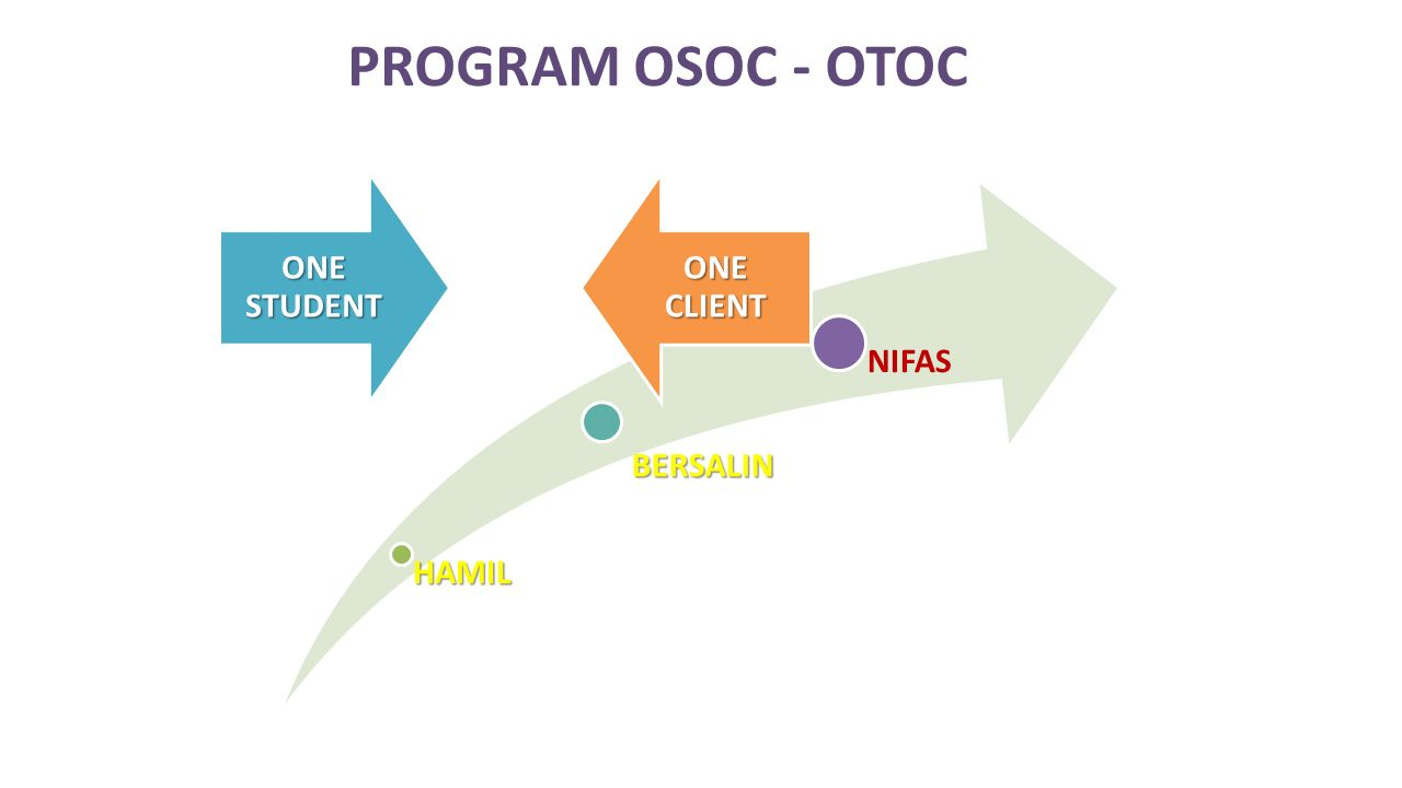 PROGRAM OSOC - OTOC ONE STUDENT ONE CLIENT HAMIL BERSALIN NIFAS