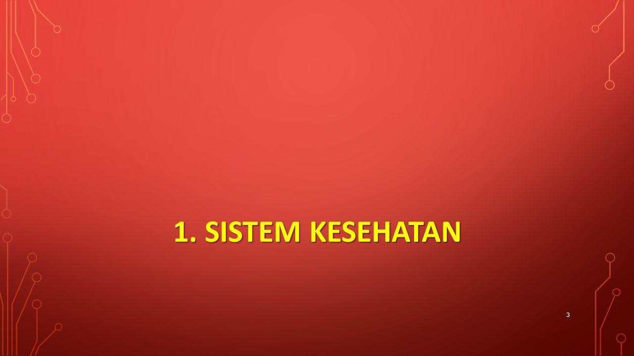 1. SISTEM KESEHATAN