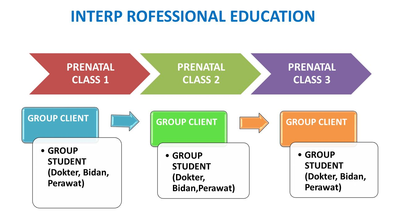 INTERP ROFESSIONAL EDUCATION