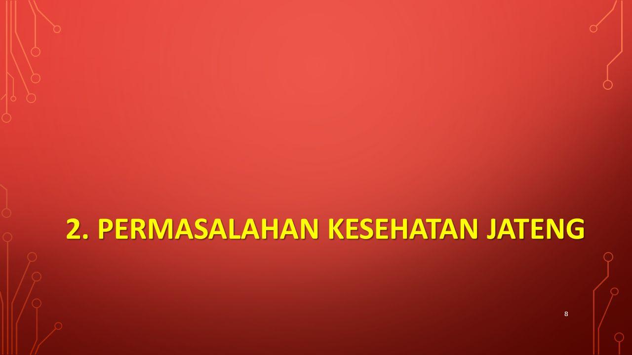 2. PERMASALAHAN KESEHATAN JATENG