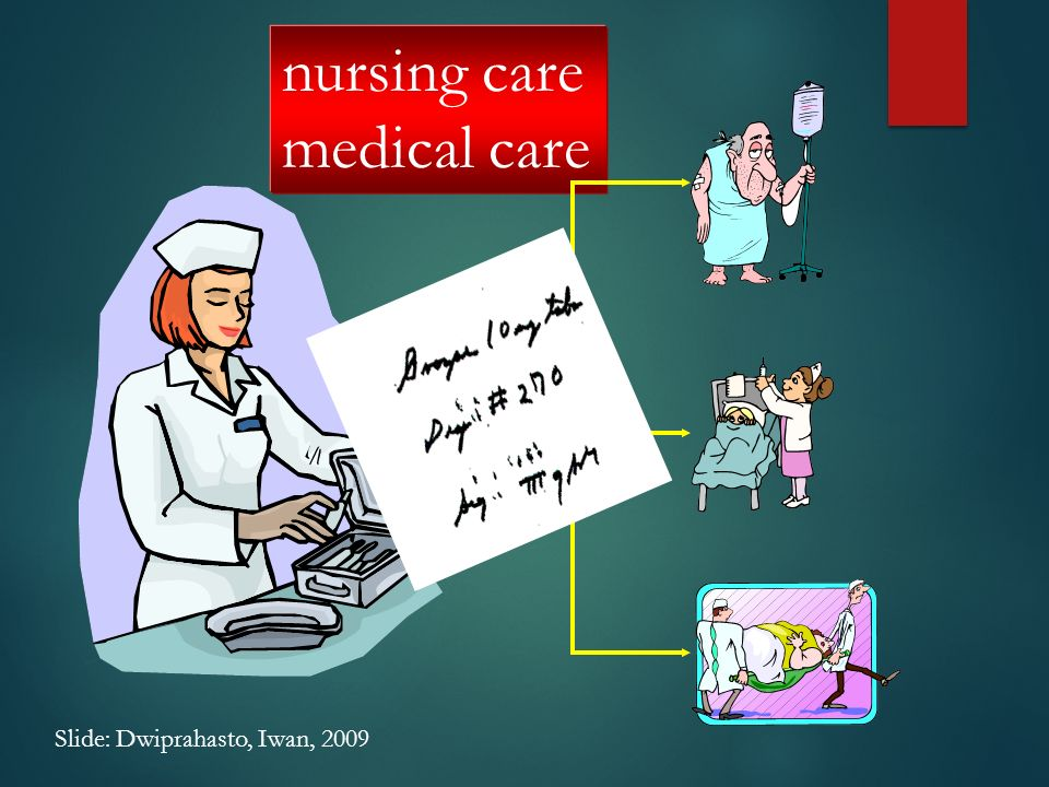 nursing care medical care Slide: Dwiprahasto, Iwan, 2009