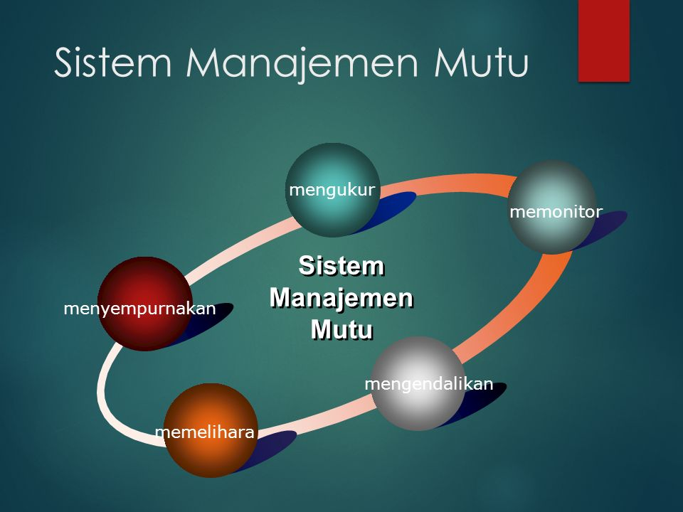 Sistem Manajemen Mutu Sistem Manajemen Mutu mengukur memonitor