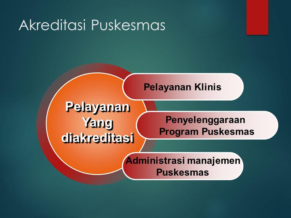 Administrasi manajemen