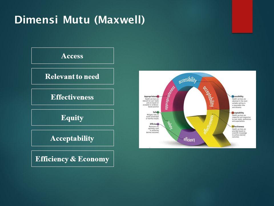 Dimensi Mutu (Maxwell)
