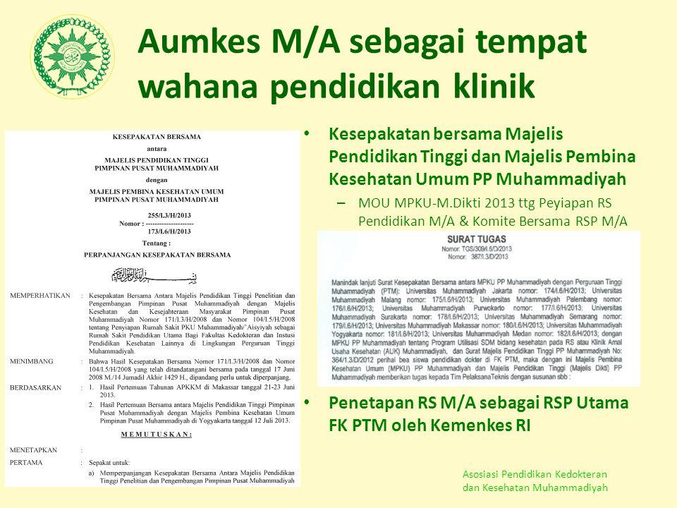 Aumkes M/A sebagai tempat wahana pendidikan klinik