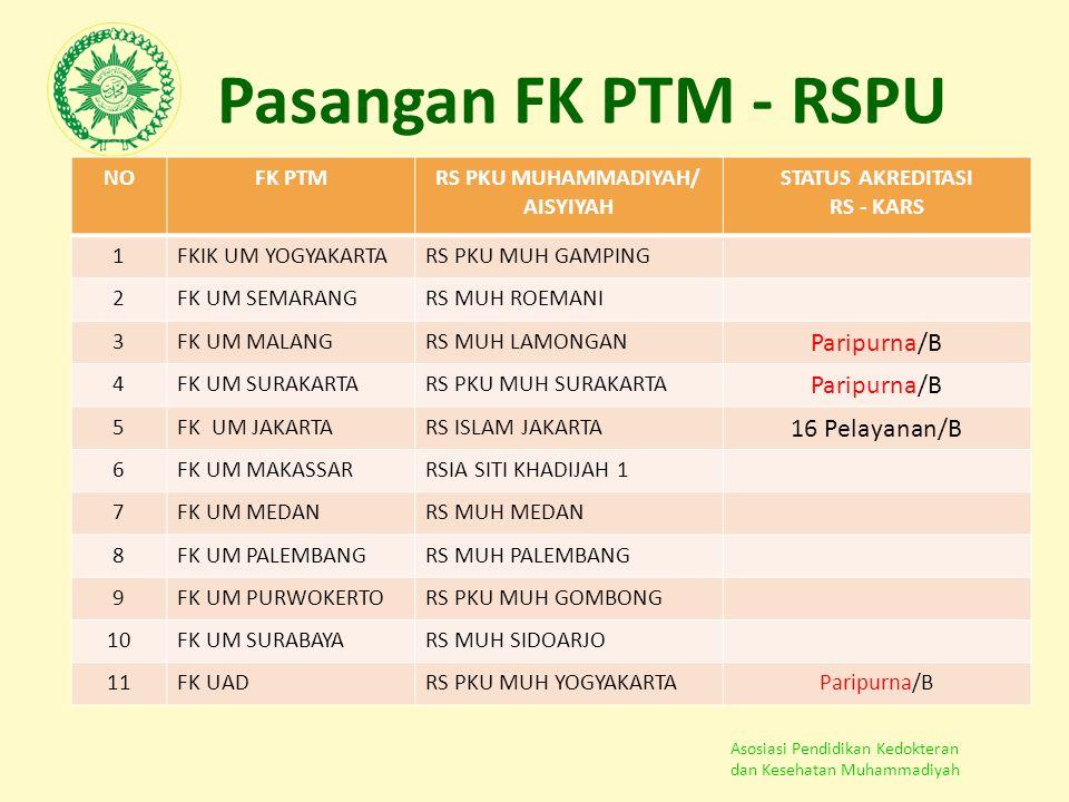 Pasangan FK PTM - RSPU Paripurna/B 16 Pelayanan/B NO FK PTM