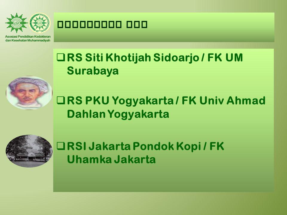 AUMKES-FK PTM RS Siti Khotijah Sidoarjo / FK UM Surabaya