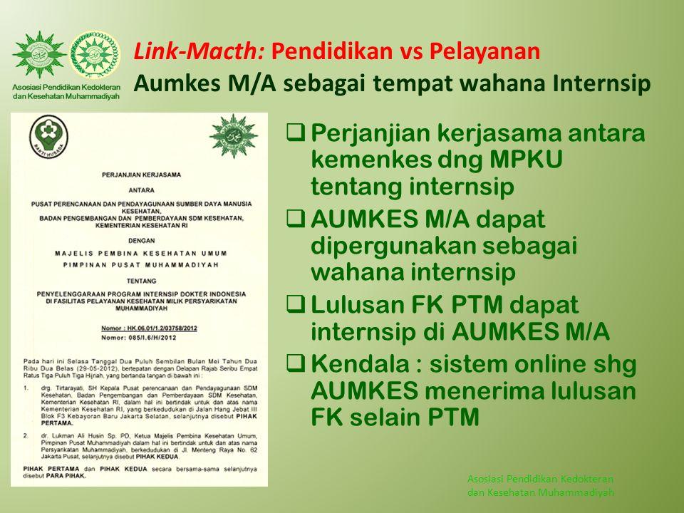 Link-Macth: Pendidikan vs Pelayanan Aumkes M/A sebagai tempat wahana Internsip