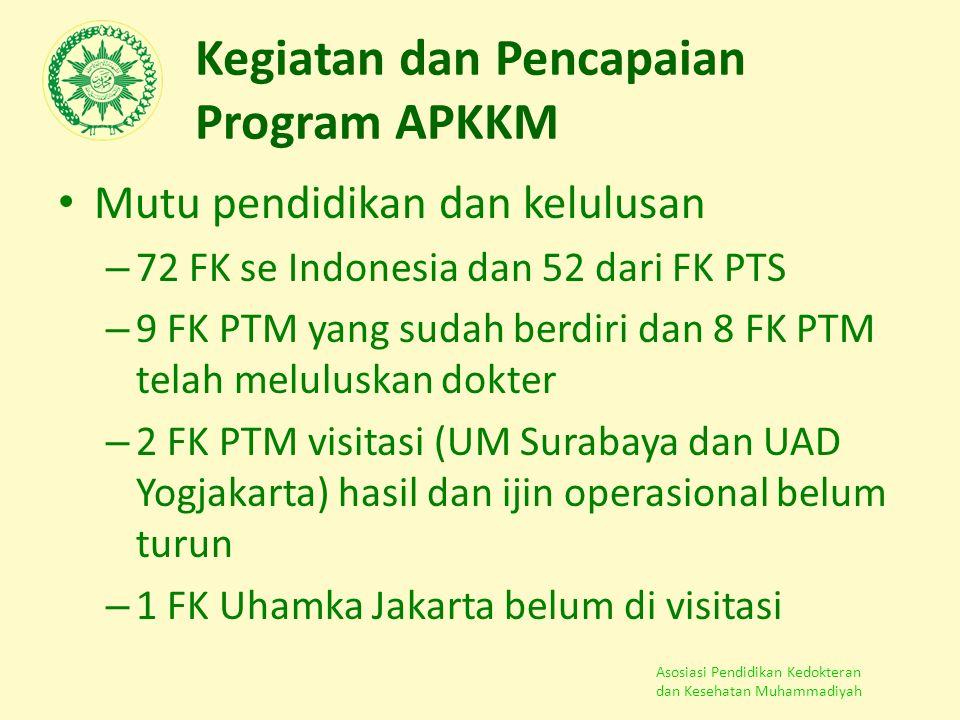 Kegiatan dan Pencapaian Program APKKM