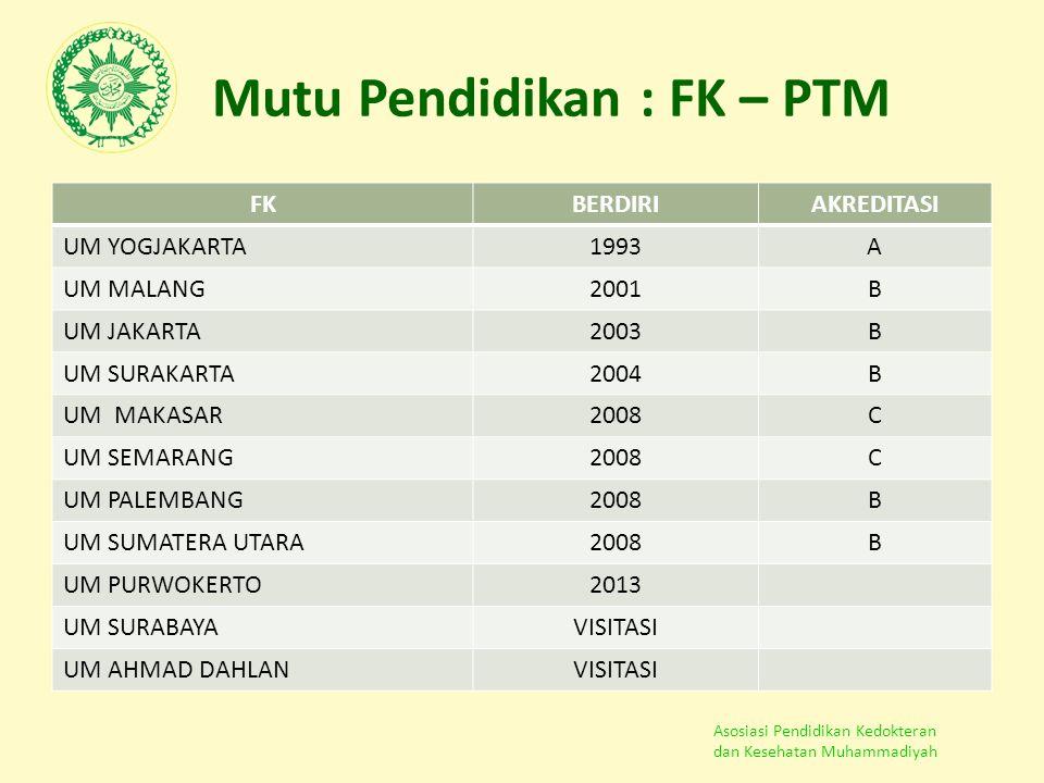 Mutu Pendidikan : FK – PTM