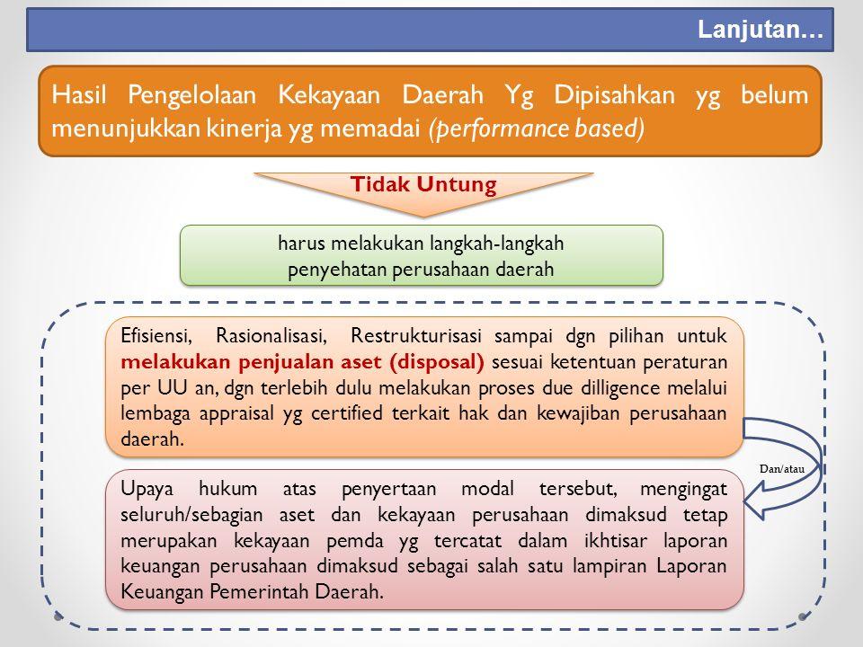 Lanjutan… Hasil Pengelolaan Kekayaan Daerah Yg Dipisahkan yg belum menunjukkan kinerja yg memadai (performance based)