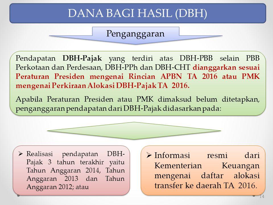 DANA BAGI HASIL (DBH) Penganggaran