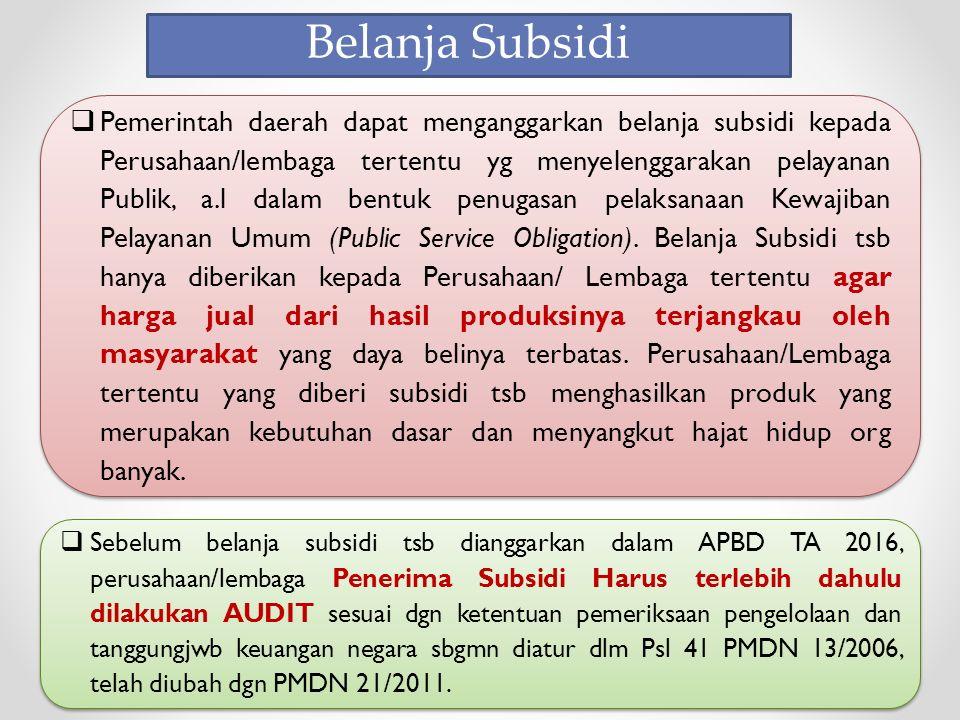Belanja Subsidi