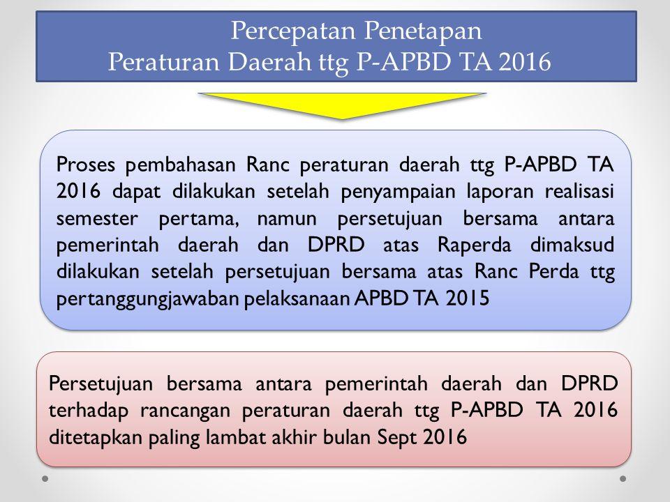 Peraturan Daerah ttg P-APBD TA 2016