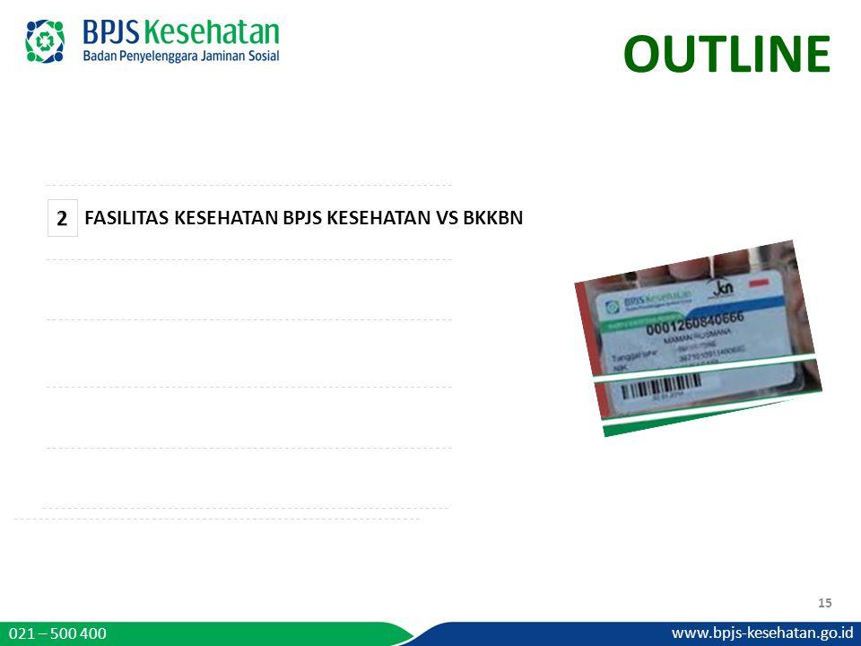 OUTLINE 2 FASILITAS KESEHATAN BPJS KESEHATAN VS BKKBN 021 – 500 400