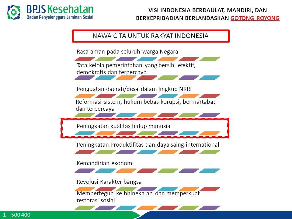 NAWA CITA UNTUK RAKYAT INDONESIA