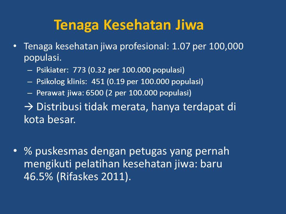 Tenaga Kesehatan Jiwa Tenaga kesehatan jiwa profesional: 1.07 per 100,000 populasi. Psikiater: 773 (0.32 per 100.000 populasi)