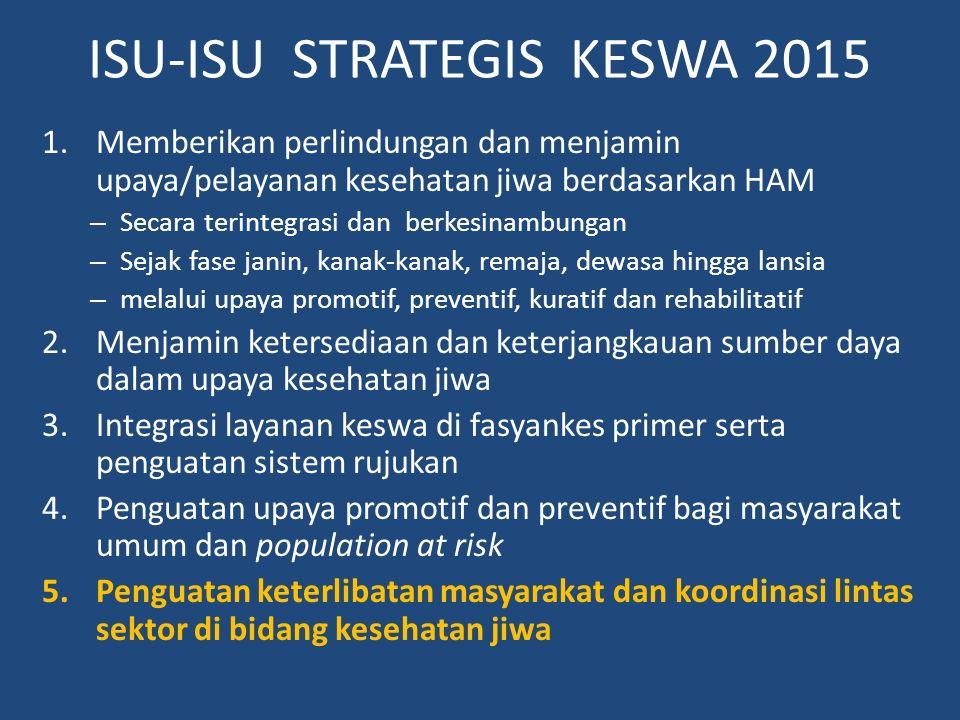 ISU-ISU STRATEGIS KESWA 2015