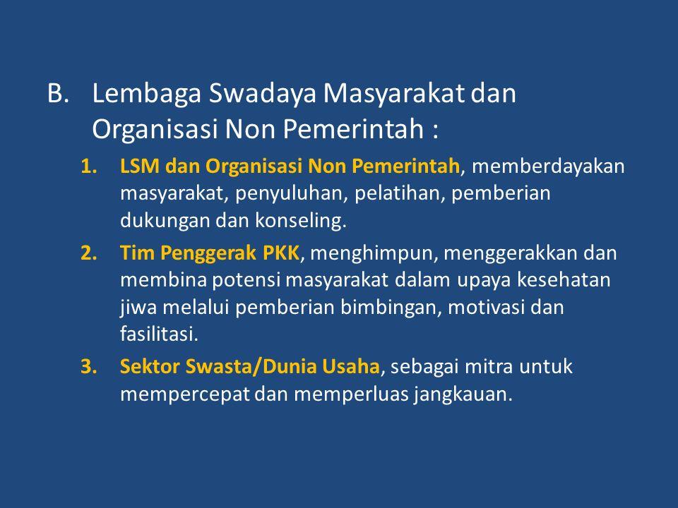 Lembaga Swadaya Masyarakat dan Organisasi Non Pemerintah :