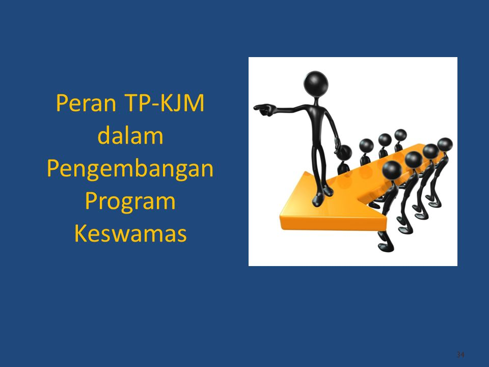 Peran TP-KJM dalam Pengembangan Program Keswamas