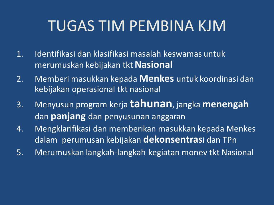TUGAS TIM PEMBINA KJM Identifikasi dan klasifikasi masalah keswamas untuk merumuskan kebijakan tkt Nasional.