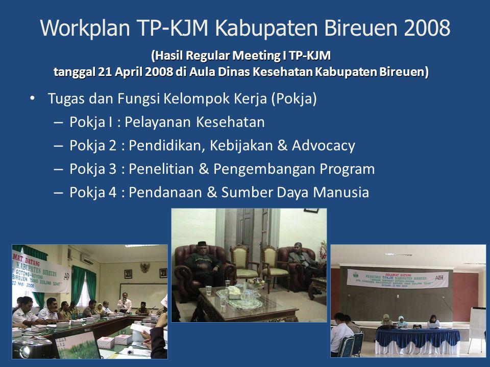 Workplan TP-KJM Kabupaten Bireuen 2008