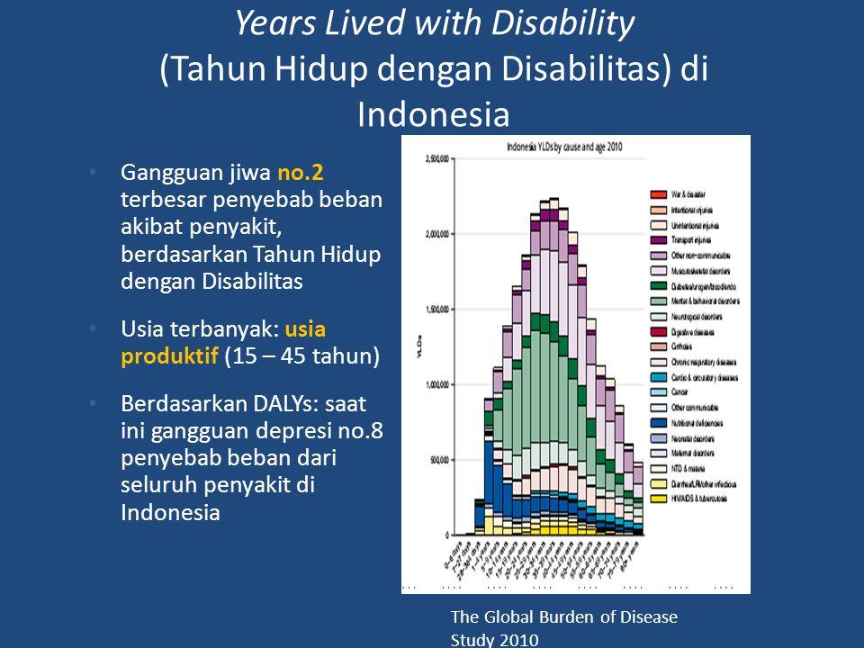 Years Lived with Disability (Tahun Hidup dengan Disabilitas) di Indonesia