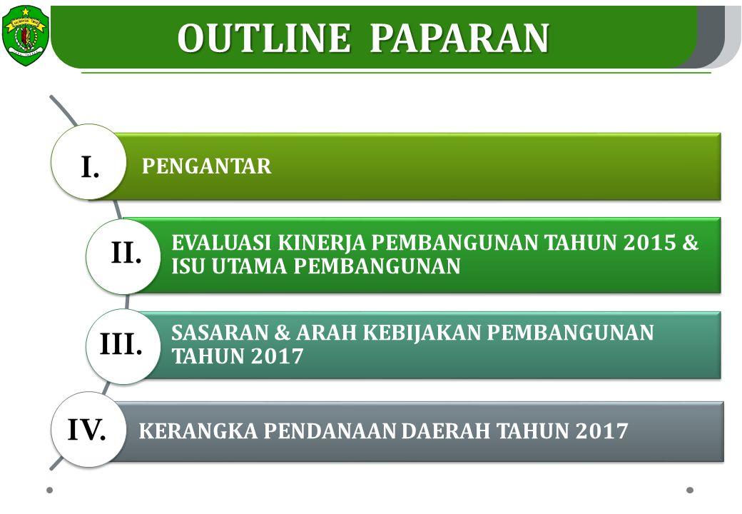 OUTLINE PAPARAN I. II. III. IV. PENGANTAR
