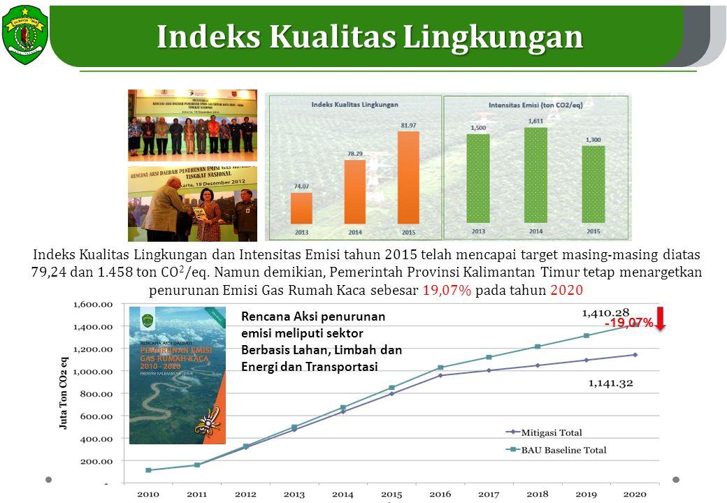 Indeks Kualitas Lingkungan