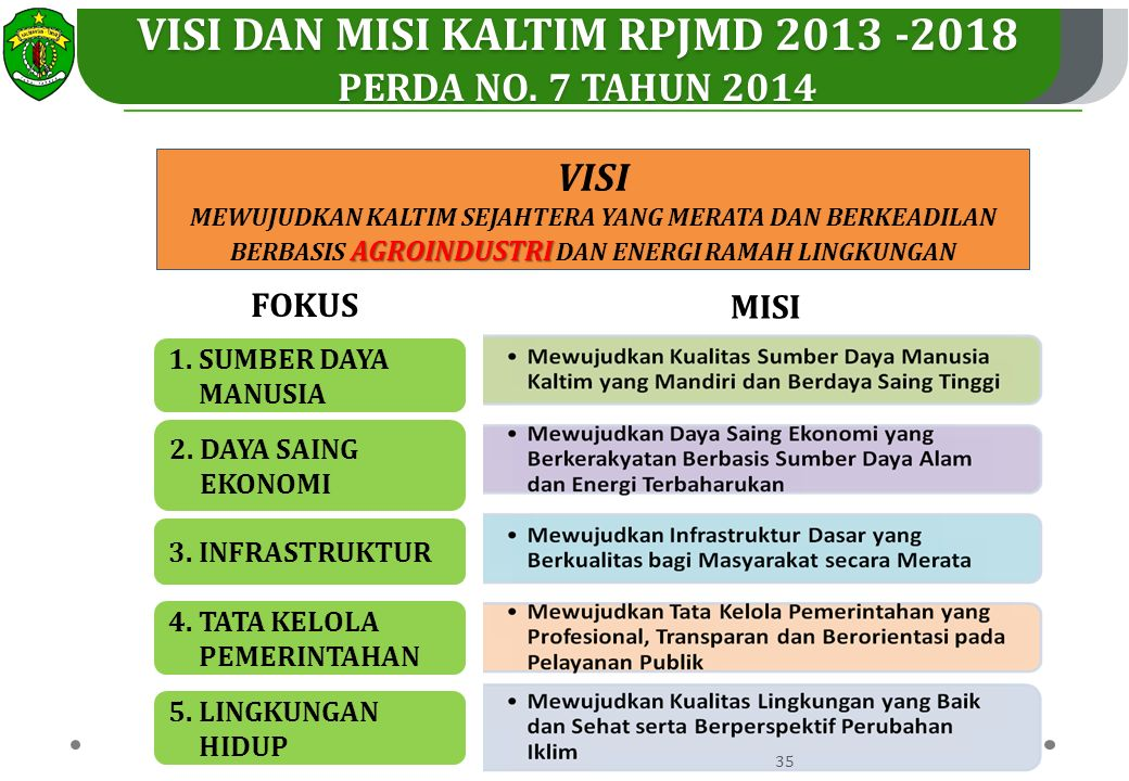 VISI DAN MISI KALTIM RPJMD 2013 -2018 PERDA NO. 7 TAHUN 2014