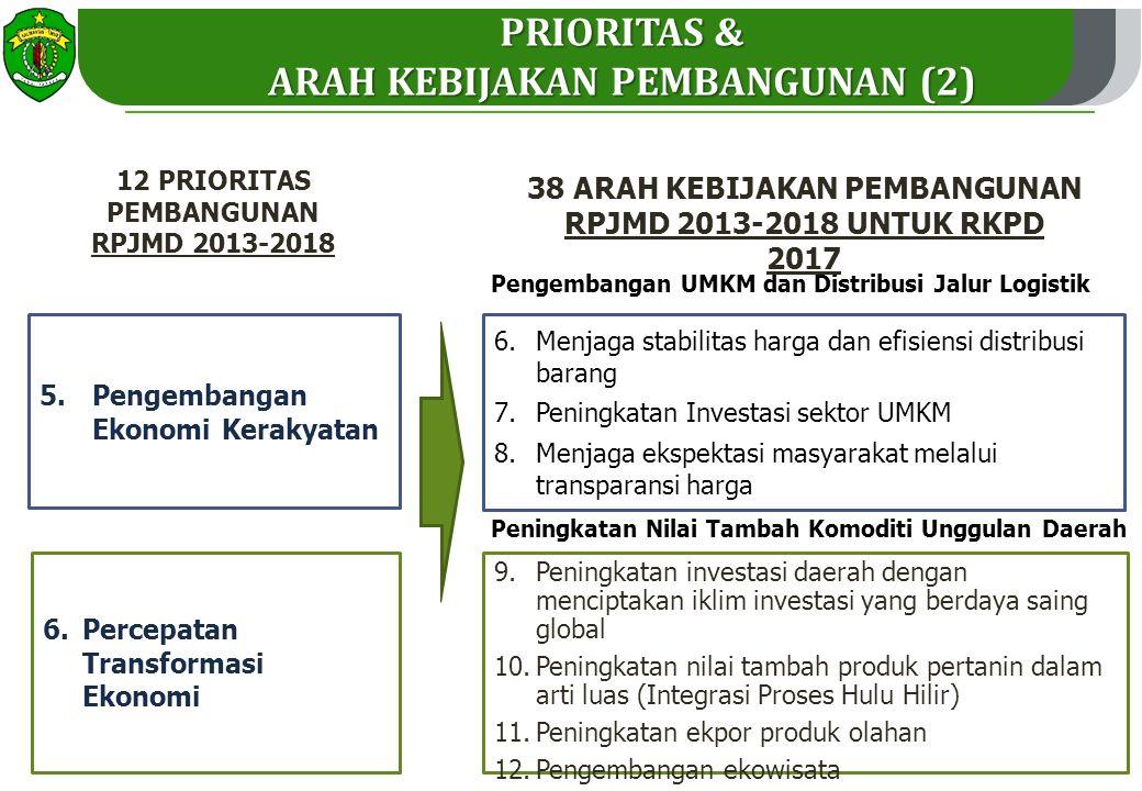 PRIORITAS & ARAH KEBIJAKAN PEMBANGUNAN (2)