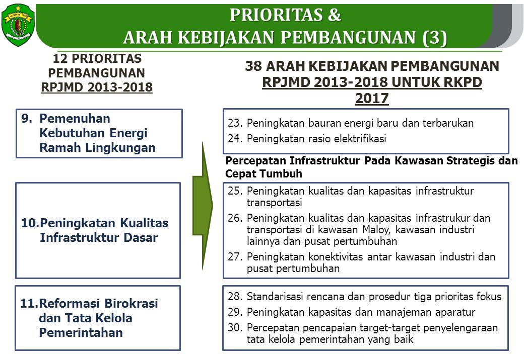 PRIORITAS & ARAH KEBIJAKAN PEMBANGUNAN (3)