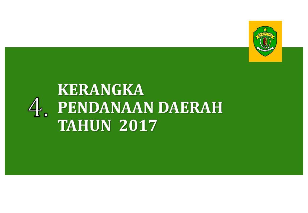 KERANGKA PENDANAAN DAERAH TAHUN 2017