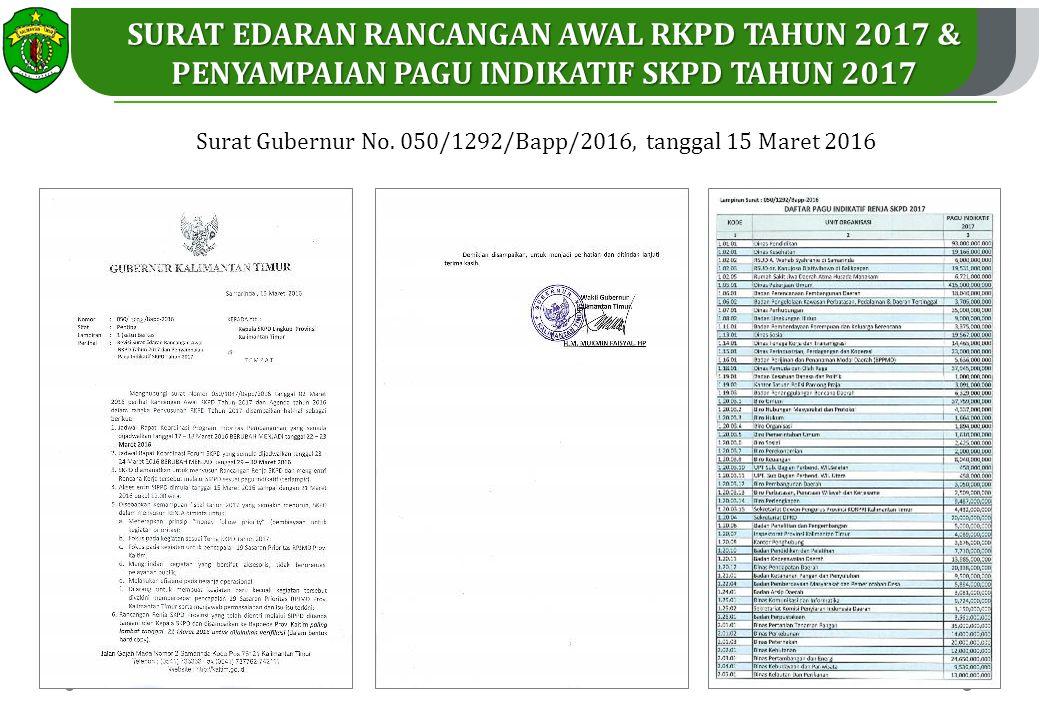 Surat Gubernur No. 050/1292/Bapp/2016, tanggal 15 Maret 2016