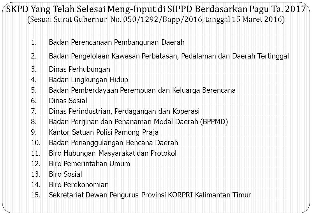SKPD Yang Telah Selesai Meng-Input di SIPPD Berdasarkan Pagu Ta