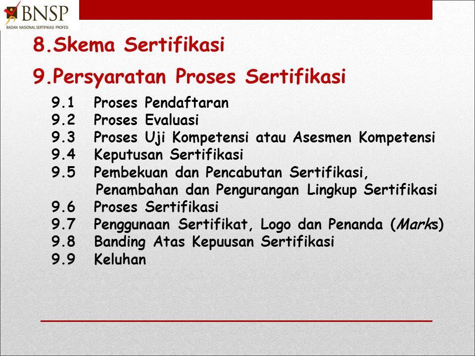 9.Persyaratan Proses Sertifikasi