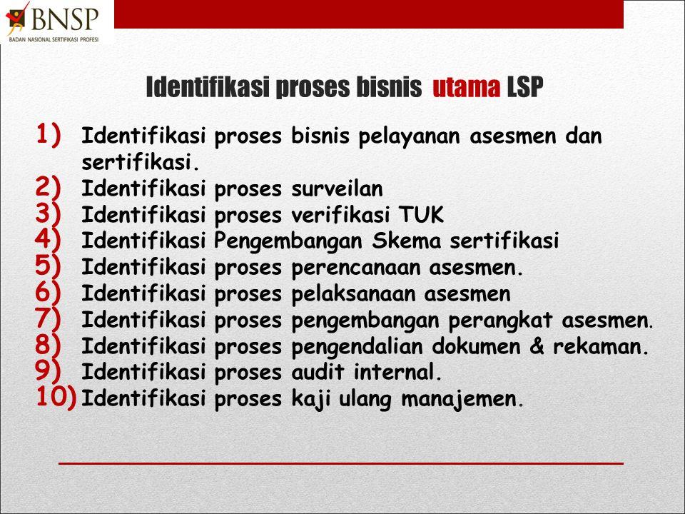 Identifikasi proses bisnis utama LSP