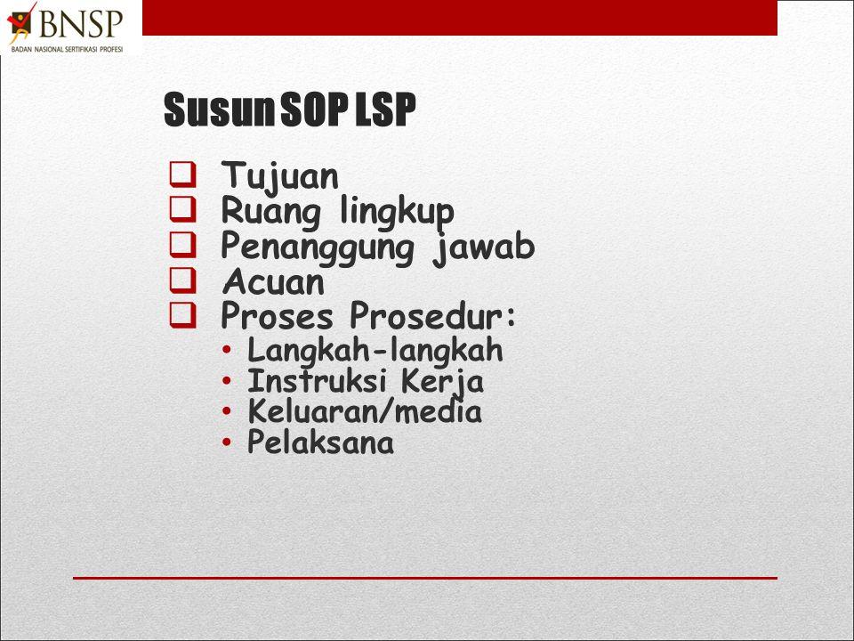 Susun SOP LSP Tujuan Ruang lingkup Penanggung jawab Acuan